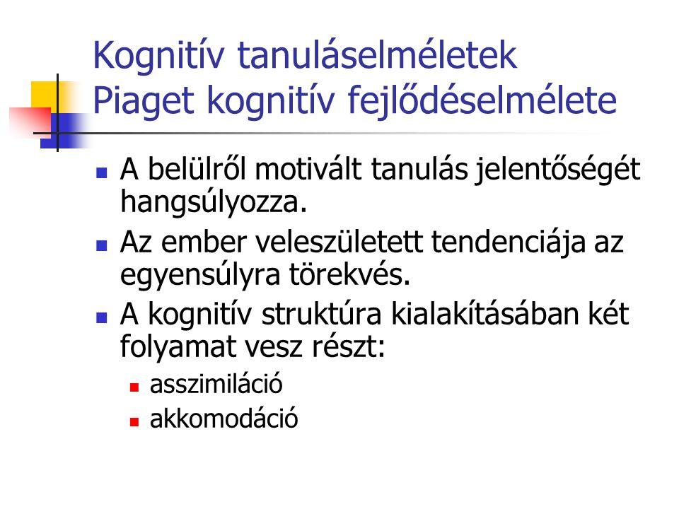 Kognitív tanuláselméletek Piaget kognitív fejlődéselmélete A belülről motivált tanulás jelentőségét hangsúlyozza. Az ember veleszületett tendenciája a