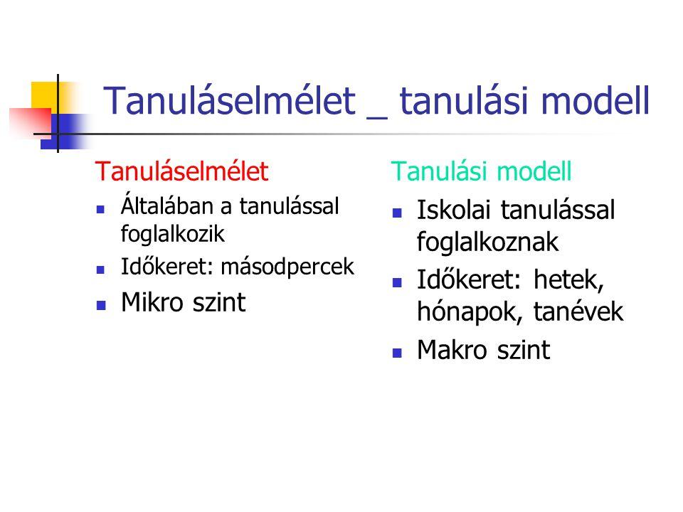 Tanuláselmélet _ tanulási modell Tanuláselmélet Általában a tanulással foglalkozik Időkeret: másodpercek Mikro szint Tanulási modell Iskolai tanulássa