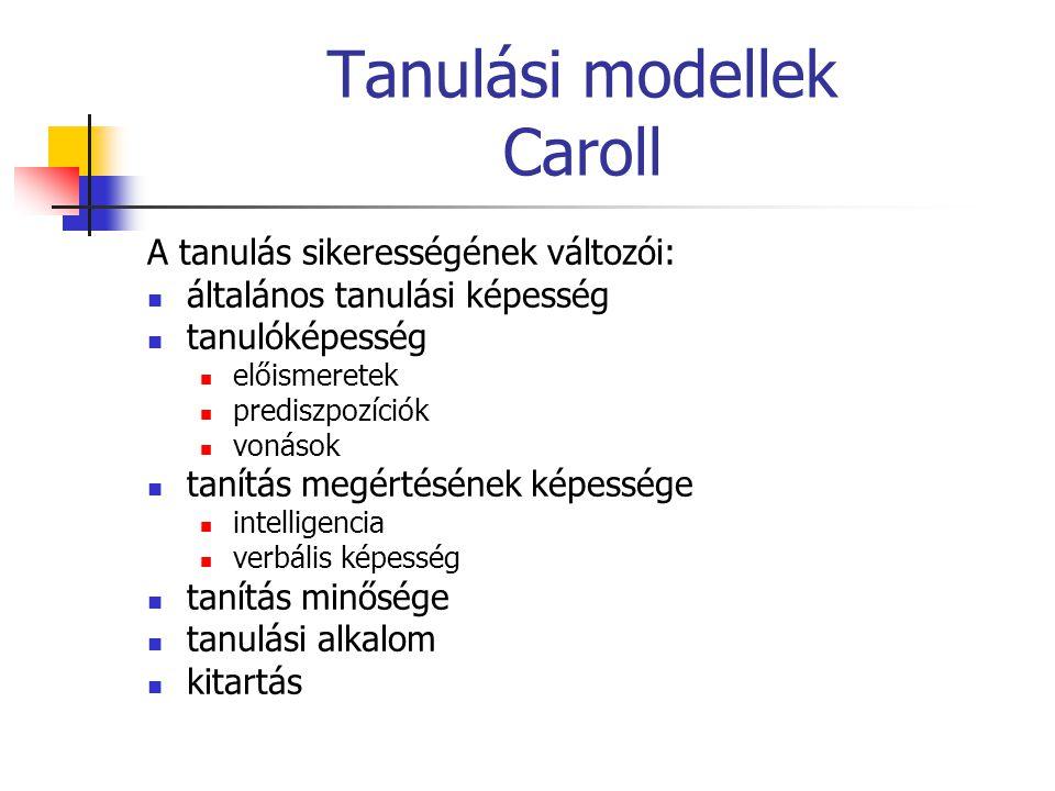 Tanulási modellek Caroll A tanulás sikerességének változói: általános tanulási képesség tanulóképesség előismeretek prediszpozíciók vonások tanítás me