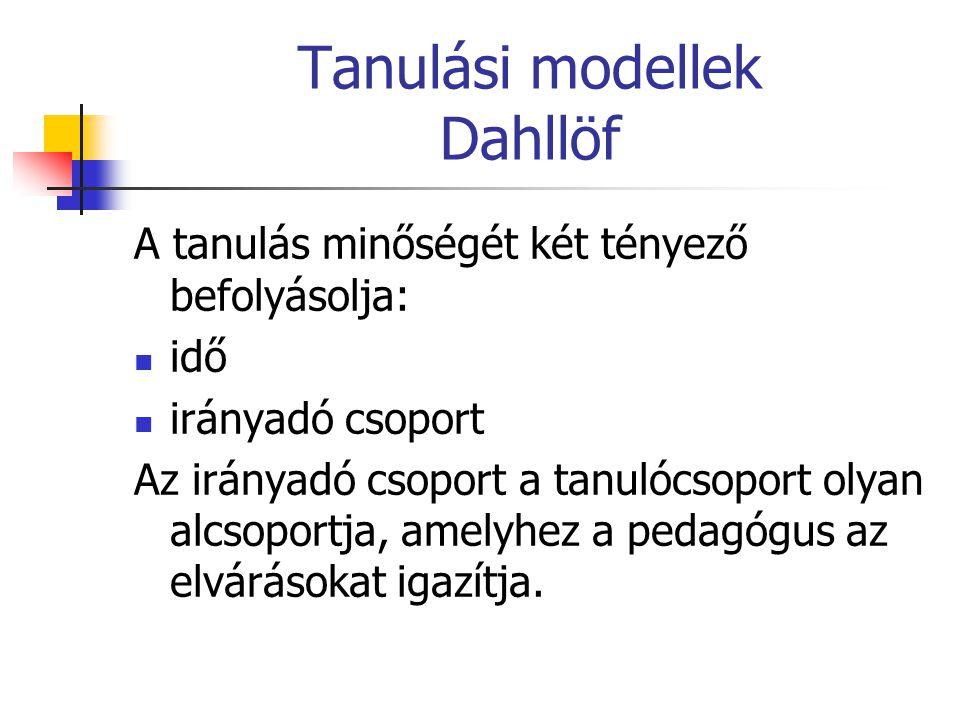 Tanulási modellek Dahllöf A tanulás minőségét két tényező befolyásolja: idő irányadó csoport Az irányadó csoport a tanulócsoport olyan alcsoportja, am