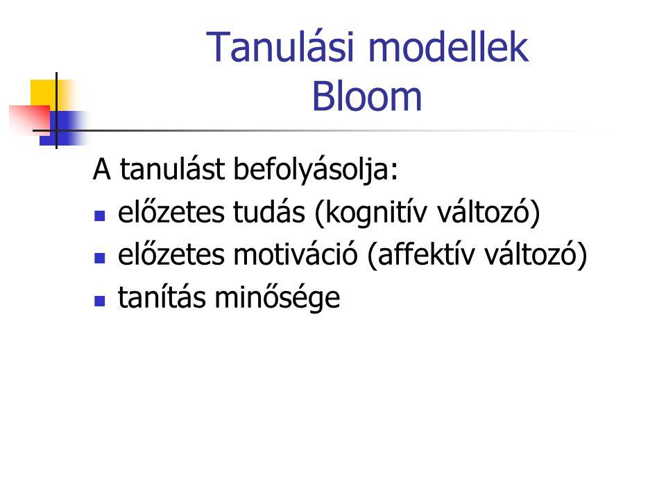 Tanulási modellek Bloom A tanulást befolyásolja: előzetes tudás (kognitív változó) előzetes motiváció (affektív változó) tanítás minősége