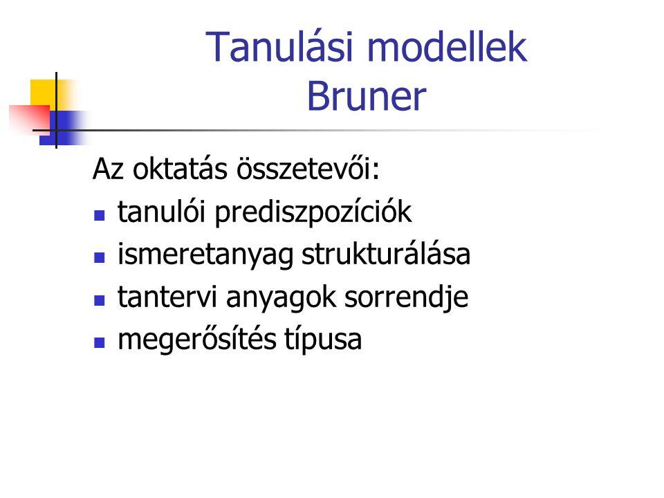 Tanulási modellek Bruner Az oktatás összetevői: tanulói prediszpozíciók ismeretanyag strukturálása tantervi anyagok sorrendje megerősítés típusa