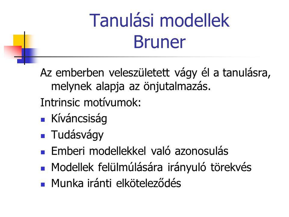 Tanulási modellek Bruner Az emberben veleszületett vágy él a tanulásra, melynek alapja az önjutalmazás. Intrinsic motívumok: Kíváncsiság Tudásvágy Emb