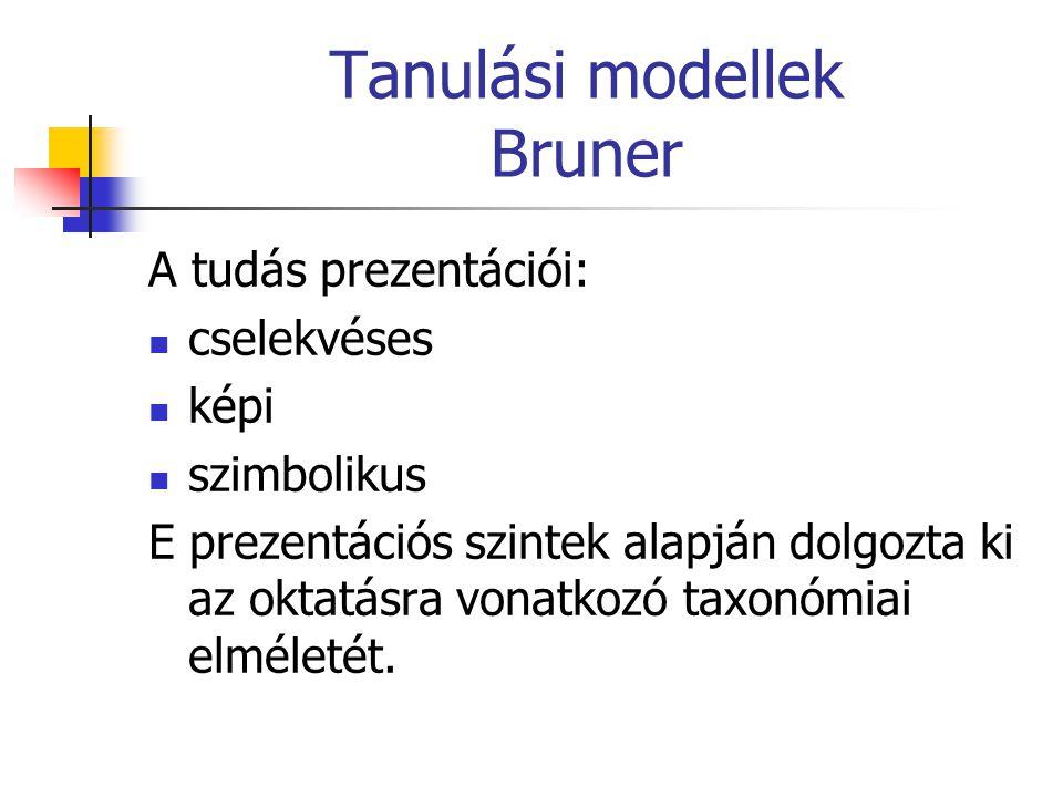 Tanulási modellek Bruner A tudás prezentációi: cselekvéses képi szimbolikus E prezentációs szintek alapján dolgozta ki az oktatásra vonatkozó taxonómi