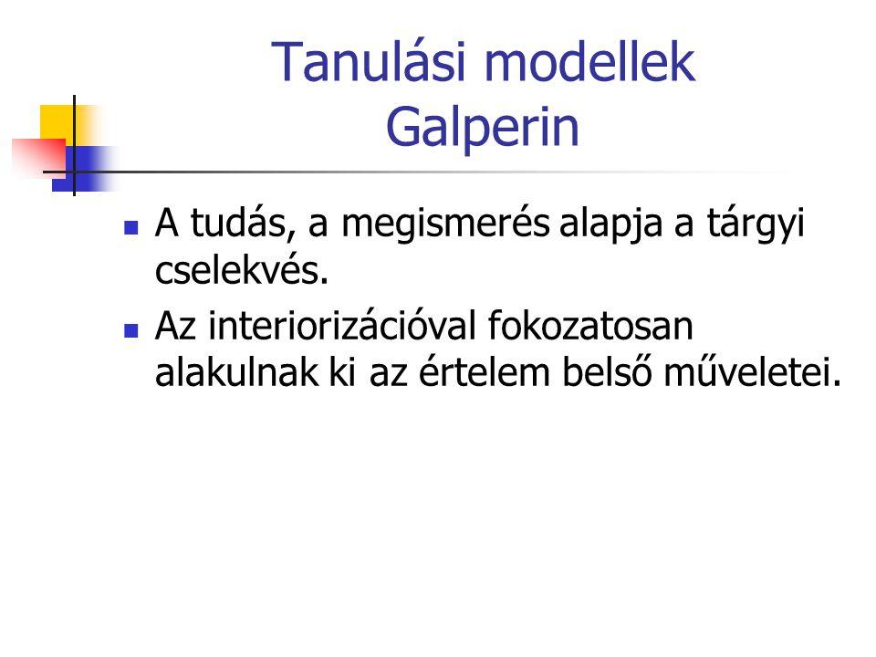 Tanulási modellek Galperin A tudás, a megismerés alapja a tárgyi cselekvés. Az interiorizációval fokozatosan alakulnak ki az értelem belső műveletei.