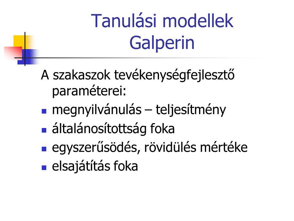 Tanulási modellek Galperin A szakaszok tevékenységfejlesztő paraméterei: megnyilvánulás – teljesítmény általánosítottság foka egyszerűsödés, rövidülés