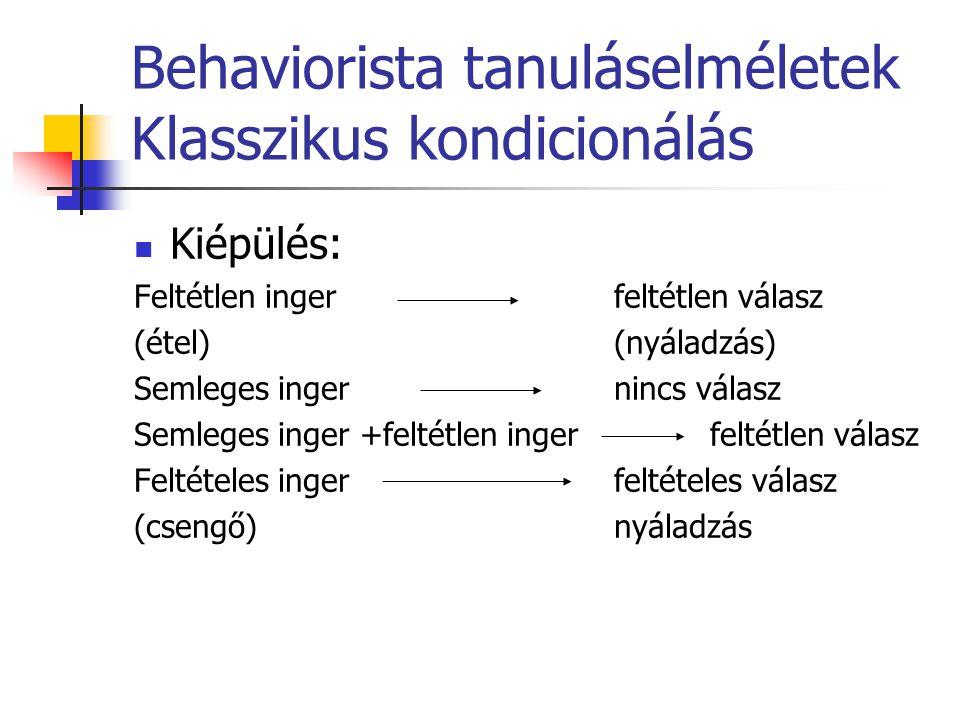 Behaviorista tanuláselméletek Klasszikus kondicionálás Kiépülés: Feltétlen ingerfeltétlen válasz (étel)(nyáladzás) Semleges ingernincs válasz Semleges