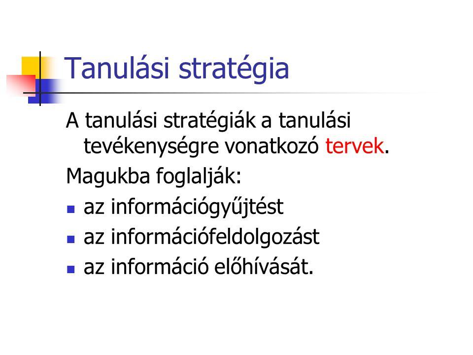Tanulási stratégia A tanulási stratégiák a tanulási tevékenységre vonatkozó tervek. Magukba foglalják: az információgyűjtést az információfeldolgozást