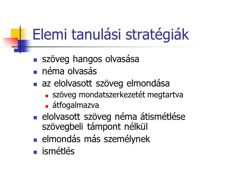Elemi tanulási stratégiák szöveg hangos olvasása néma olvasás az elolvasott szöveg elmondása szöveg mondatszerkezetét megtartva átfogalmazva elolvasot