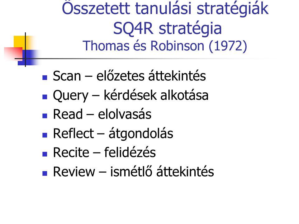 Összetett tanulási stratégiák SQ4R stratégia Thomas és Robinson (1972) Scan – előzetes áttekintés Query – kérdések alkotása Read – elolvasás Reflect –