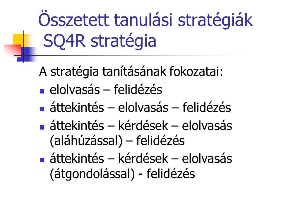 Összetett tanulási stratégiák SQ4R stratégia A stratégia tanításának fokozatai: elolvasás – felidézés áttekintés – elolvasás – felidézés áttekintés –