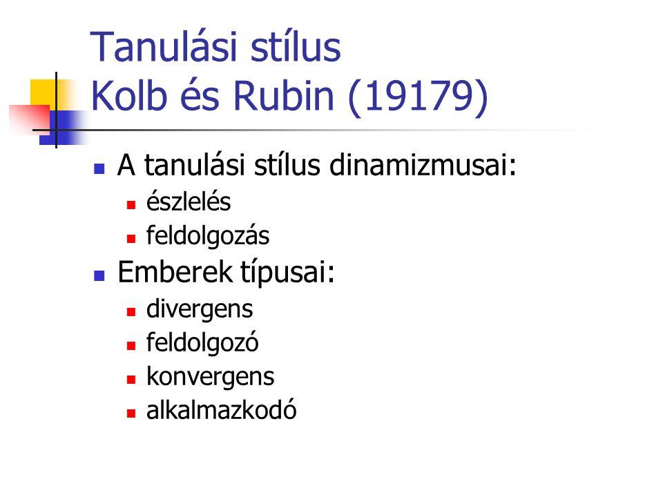 Tanulási stílus Kolb és Rubin (19179) A tanulási stílus dinamizmusai: észlelés feldolgozás Emberek típusai: divergens feldolgozó konvergens alkalmazko
