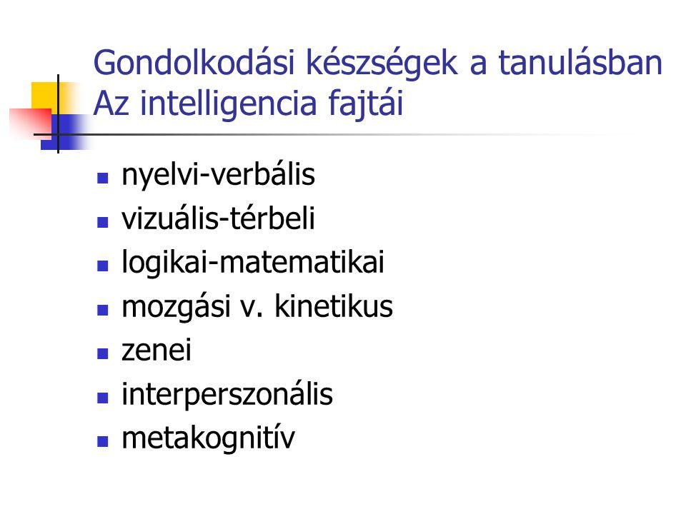 Gondolkodási készségek a tanulásban Az intelligencia fajtái nyelvi-verbális vizuális-térbeli logikai-matematikai mozgási v. kinetikus zenei interpersz