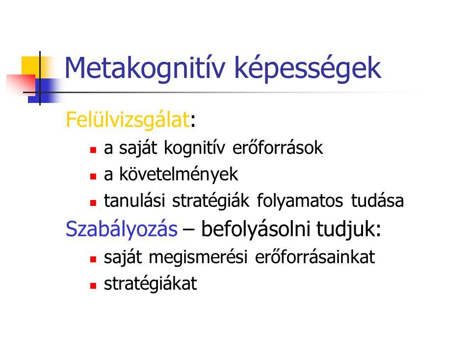 Metakognitív képességek Felülvizsgálat: a saját kognitív erőforrások a követelmények tanulási stratégiák folyamatos tudása Szabályozás – befolyásolni