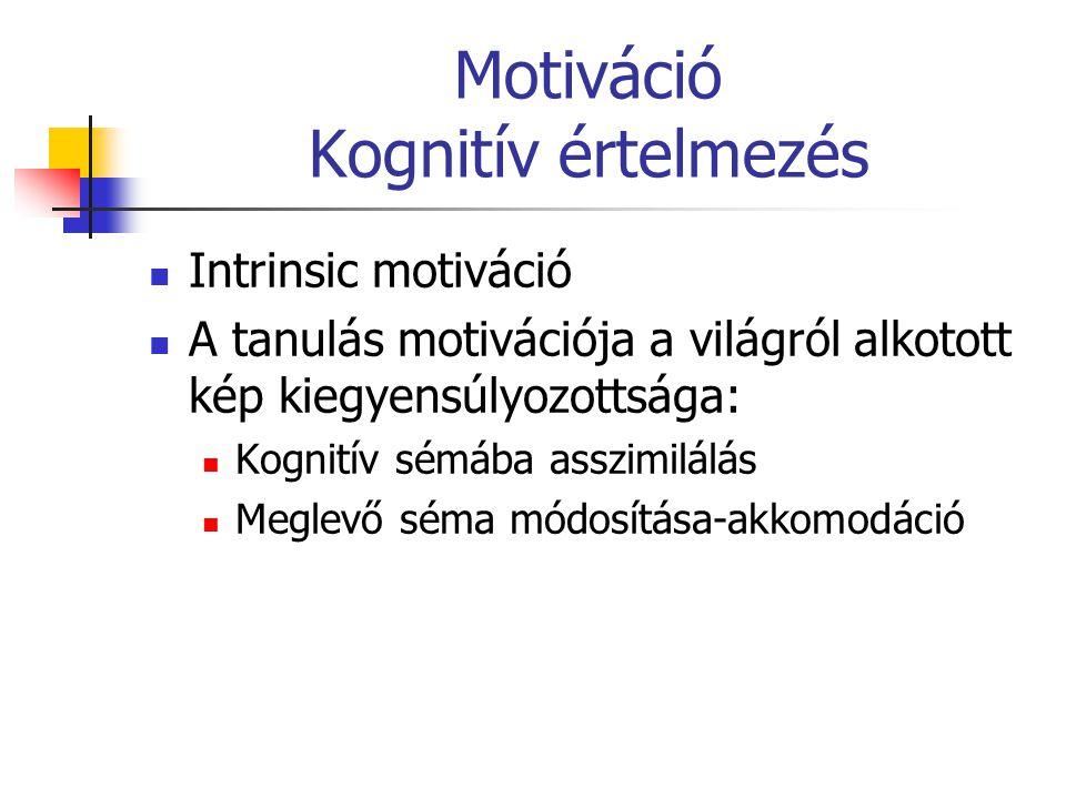 Motiváció Kognitív értelmezés Intrinsic motiváció A tanulás motivációja a világról alkotott kép kiegyensúlyozottsága: Kognitív sémába asszimilálás Meg