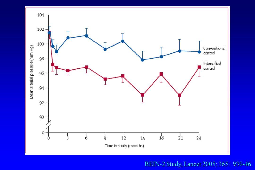 REIN-2 Study, Lancet 2005; 365: 939-46.