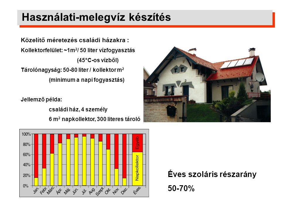Használati-melegvíz készítés Közelítő méretezés családi házakra : Kollektorfelület: ~1m 2 / 50 liter vízfogyasztás (45°C-os vízből) Tárolónagyság: 50-