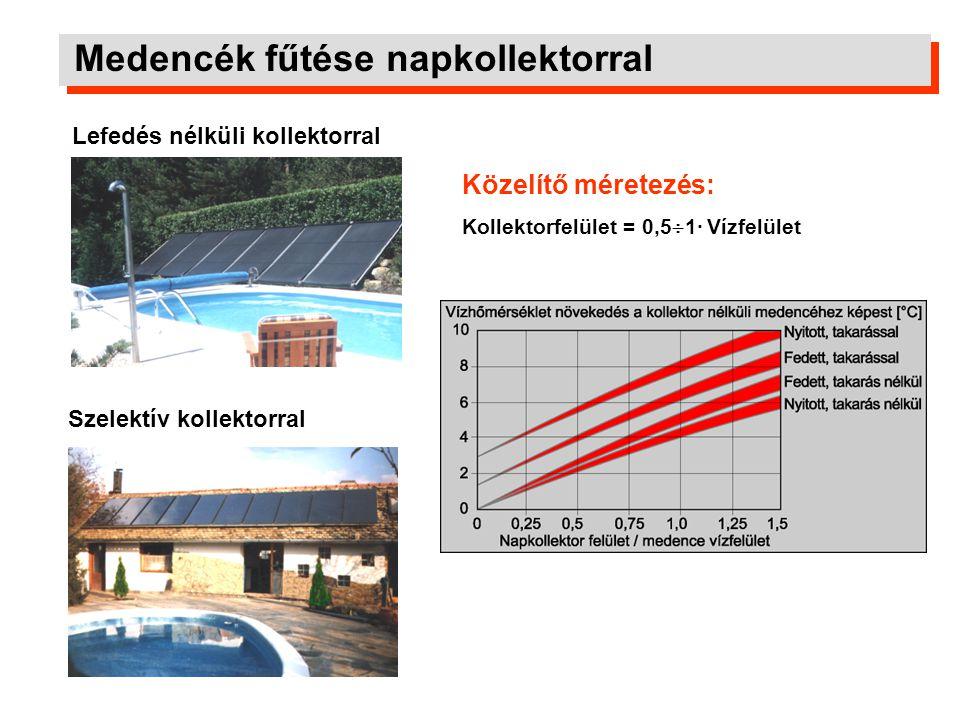 Medencék fűtése napkollektorral Közelítő méretezés: Kollektorfelület = 0,5  1· Vízfelület Szelektív kollektorral Lefedés nélküli kollektorral