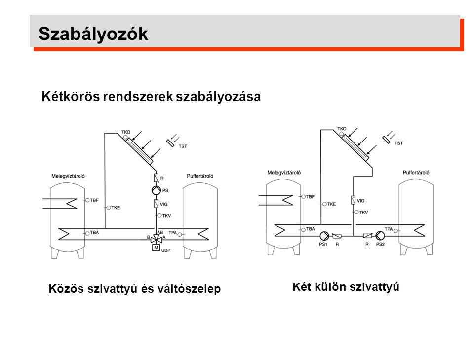 Szabályozók Kétkörös rendszerek szabályozása Közös szivattyú és váltószelep Két külön szivattyú