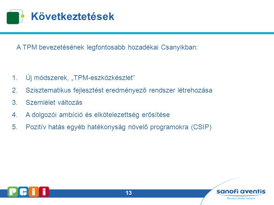 """13 Következtetések 1.Új módszerek, """"TPM-eszközkészlet"""" 2.Szisztematikus fejlesztést eredményező rendszer létrehozása 3.Szemlélet változás 4.A dolgozói"""