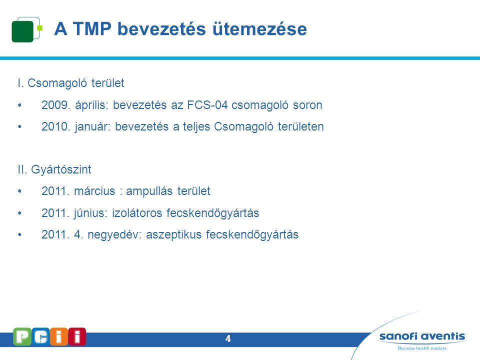 4 A TMP bevezetés ütemezése I. Csomagoló terület 2009. április: bevezetés az FCS-04 csomagoló soron 2010. január: bevezetés a teljes Csomagoló terület
