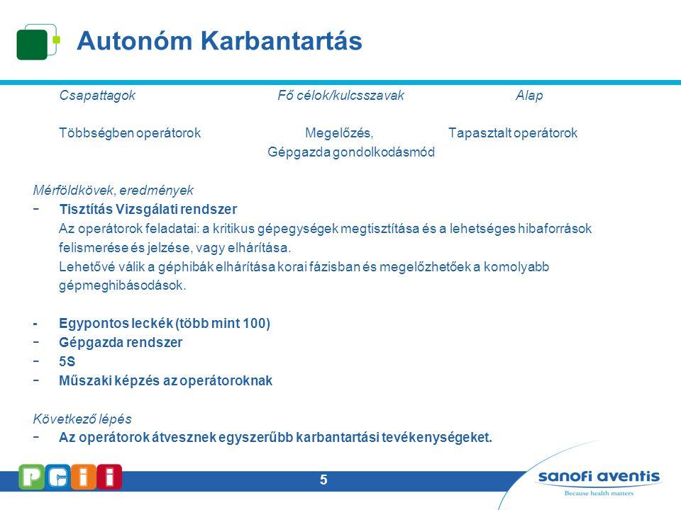 5 Autonóm Karbantartás Csapattagok Fő célok/kulcsszavak Alap Többségben operátorokMegelőzés, Tapasztalt operátorok Gépgazda gondolkodásmód Mérföldköve