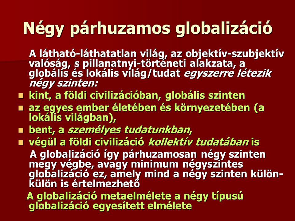 Négy párhuzamos globalizáció A látható-láthatatlan világ, az objektív-szubjektív valóság, s pillanatnyi-történeti alakzata, a globális és lokális vilá