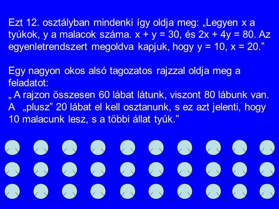 """Ezt 12. osztályban mindenki így oldja meg: """"Legyen x a tyúkok, y a malacok száma. x + y = 30, és 2x + 4y = 80. Az egyenletrendszert megoldva kapjuk, h"""