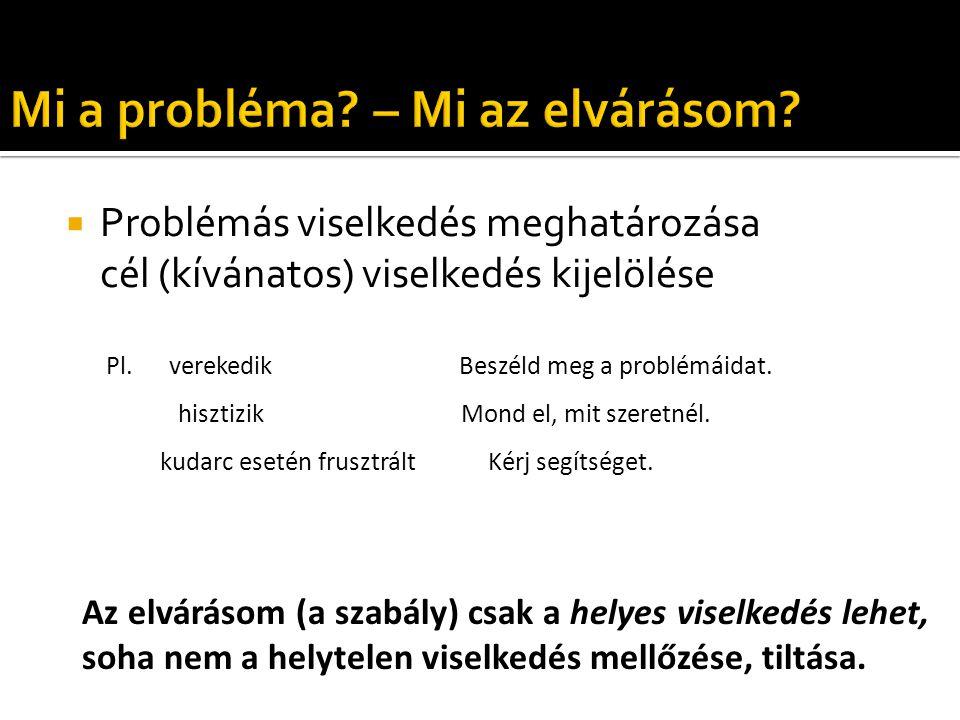  Problémás viselkedés meghatározása cél (kívánatos) viselkedés kijelölése Pl. verekedik Beszéld meg a problémáidat. hisztizik Mond el, mit szeretnél.