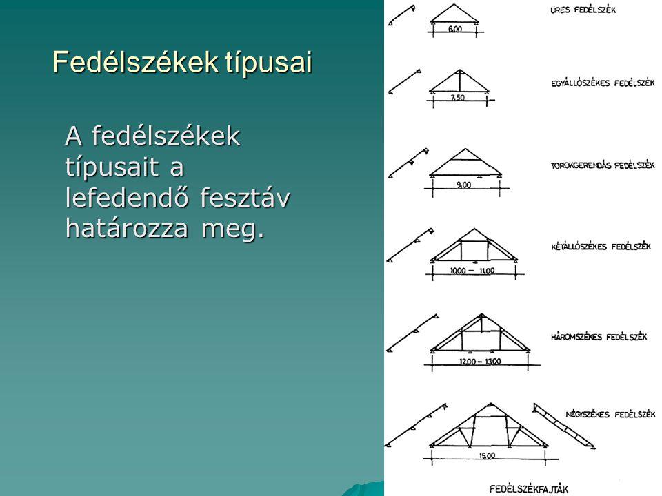Fedélszékek típusai A fedélszékek típusait a lefedendő fesztáv határozza meg.
