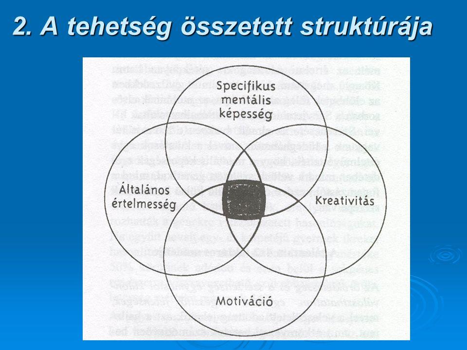 2. A tehetség összetett struktúrája