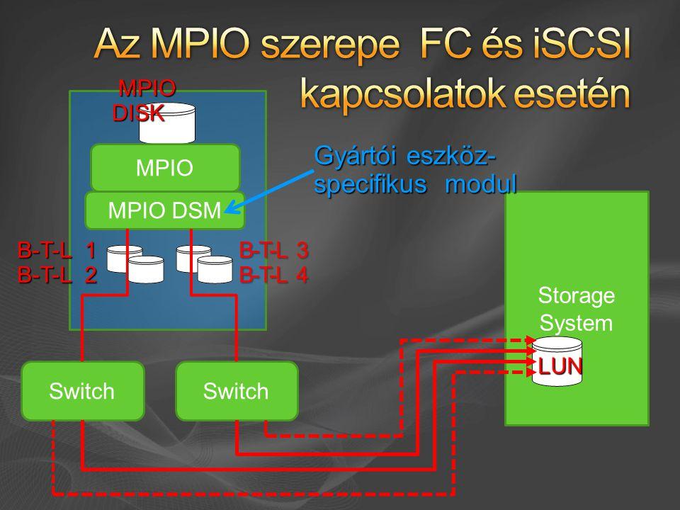 Storage System MPIO MPIO DSM Switch B-T-L 1 B-T-L 1 B-T-L 2 B-T-L 2 LUN LUN MPIO DISK MPIO DISK Gyártói eszköz- specifikus modul B-T-L 3 B-T-L 3 B-T-L 4 B-T-L 4