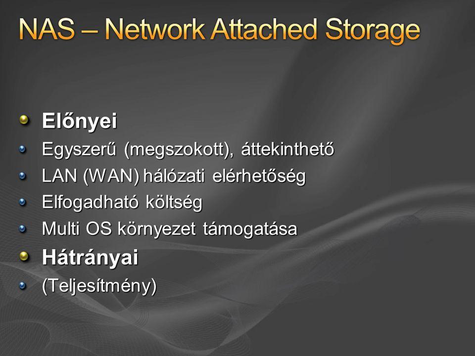 Előnyei Egyszerű (megszokott), áttekinthető LAN (WAN) hálózati elérhetőség Elfogadható költség Multi OS környezet támogatása Hátrányai(Teljesítmény)