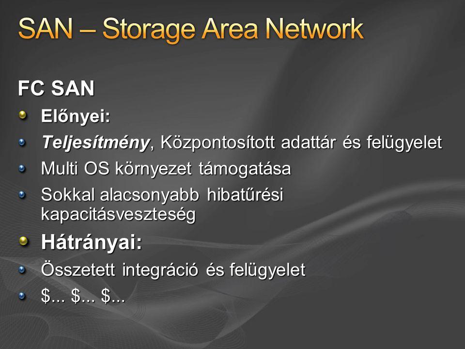 FC SAN Előnyei: Teljesítmény, Központosított adattár és felügyelet Multi OS környezet támogatása Sokkal alacsonyabb hibatűrési kapacitásveszteség Hátrányai: Összetett integráció és felügyelet $...