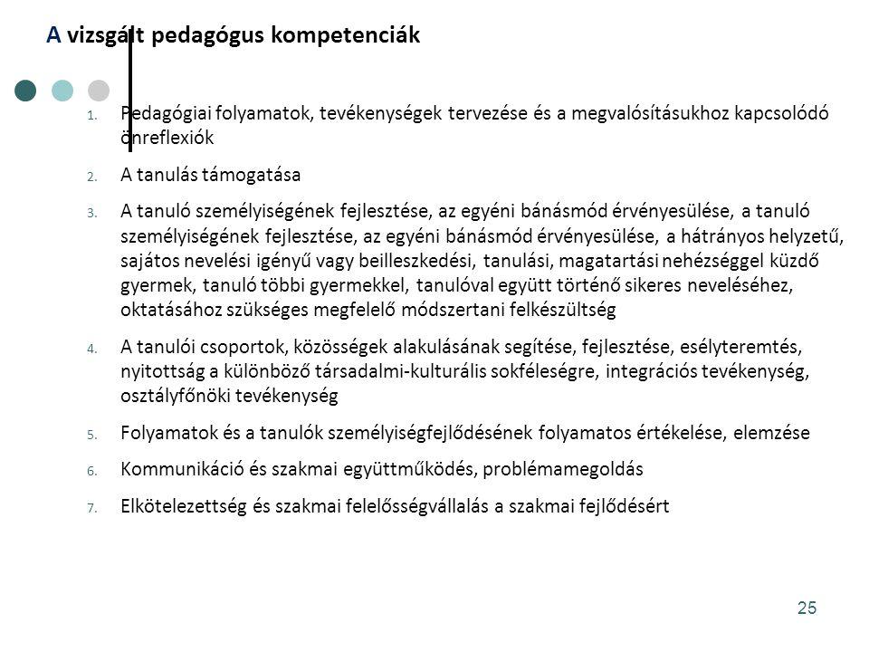 A vizsgált pedagógus kompetenciák 1.