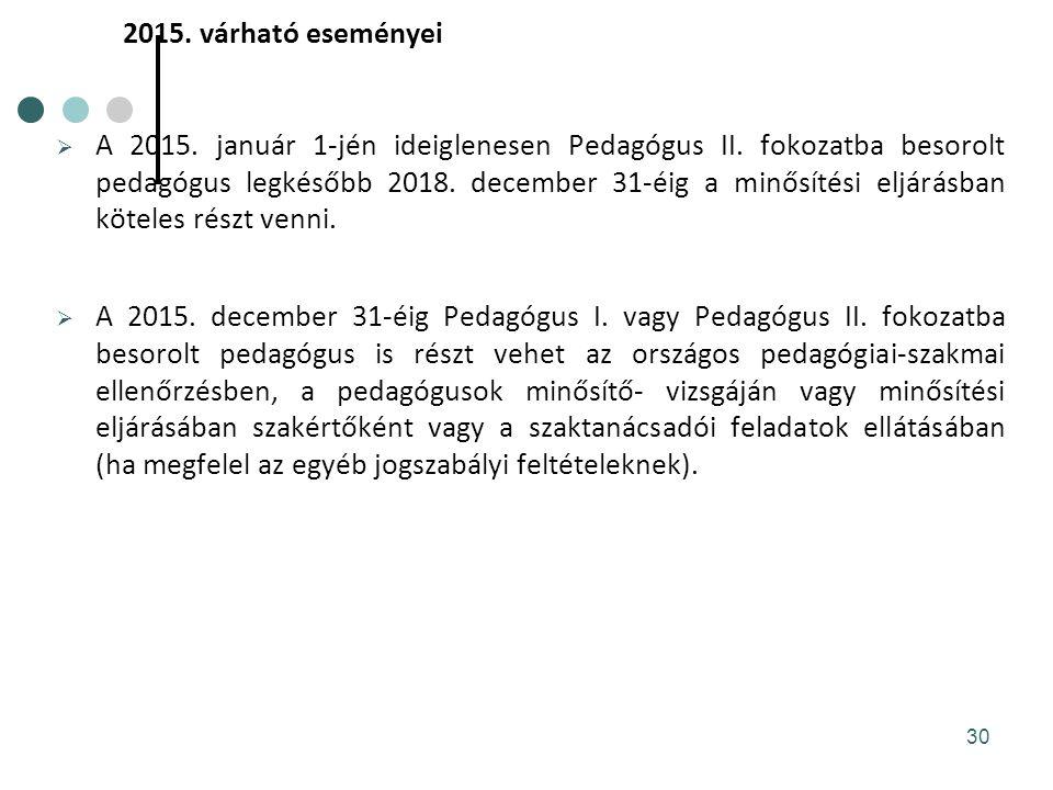 2015.várható eseményei  A 2015. január 1-jén ideiglenesen Pedagógus II.