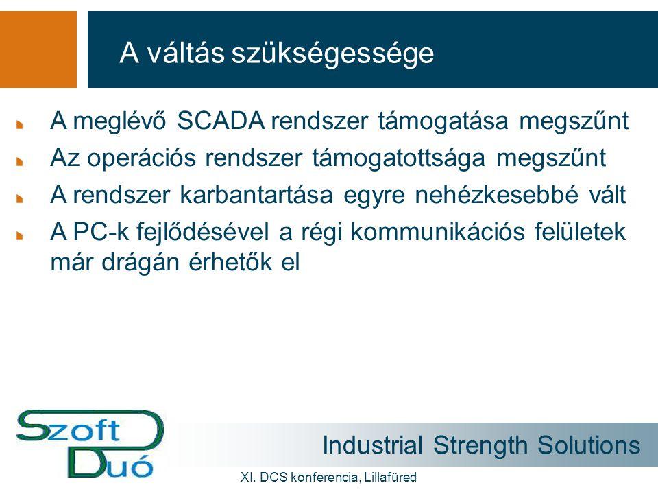 Industrial Strength Solutions XI. DCS konferencia, Lillafüred A váltás szükségessége A meglévő SCADA rendszer támogatása megszűnt Az operációs rendsze