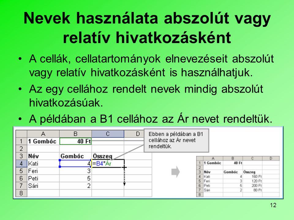 12 Nevek használata abszolút vagy relatív hivatkozásként A cellák, cellatartományok elnevezéseit abszolút vagy relatív hivatkozásként is használhatjuk.