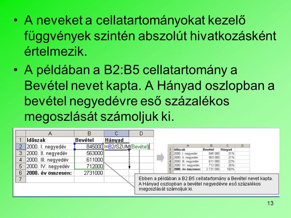 13 A neveket a cellatartományokat kezelő függvények szintén abszolút hivatkozásként értelmezik.
