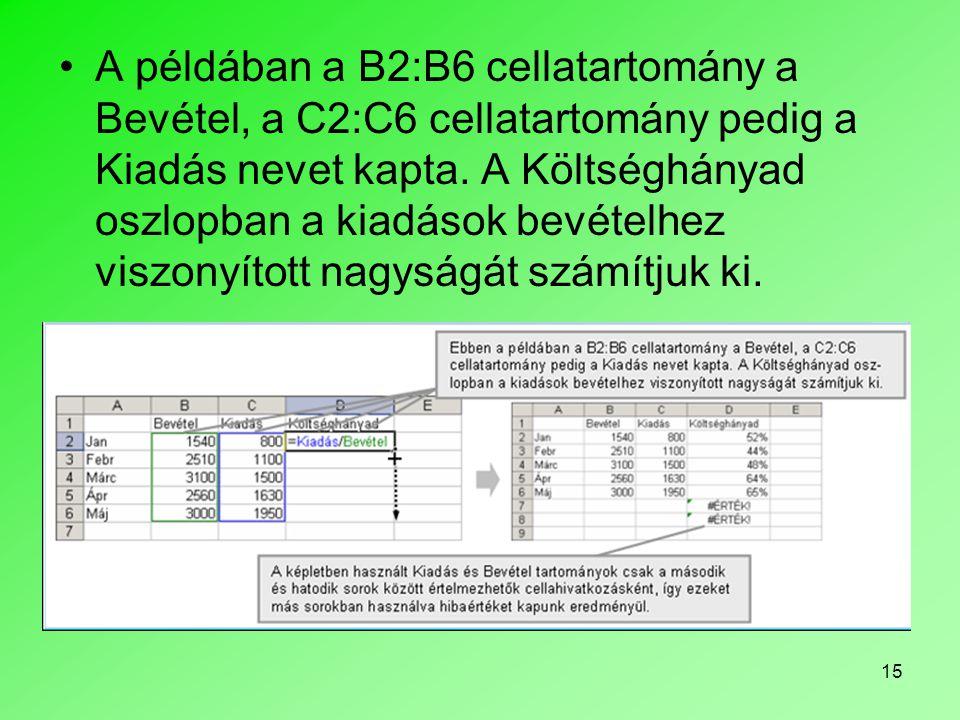 15 A példában a B2:B6 cellatartomány a Bevétel, a C2:C6 cellatartomány pedig a Kiadás nevet kapta.