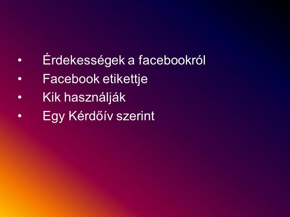 Érdekességek a facebookról Facebook etikettje Kik használják Egy Kérdőív szerint