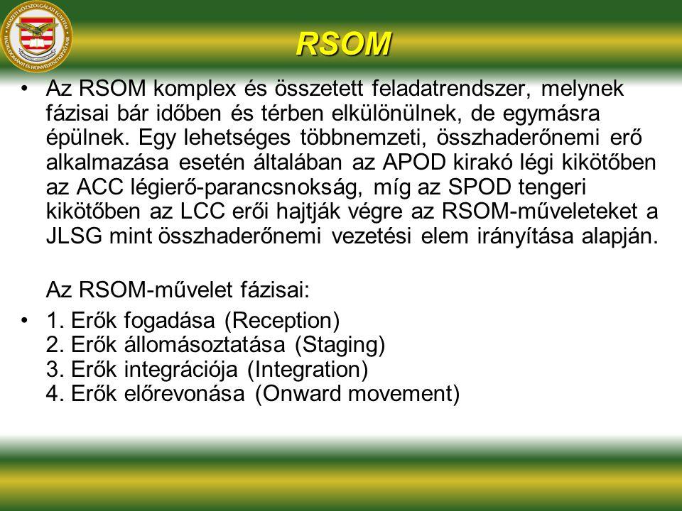 RSOM Az RSOM komplex és összetett feladatrendszer, melynek fázisai bár időben és térben elkülönülnek, de egymásra épülnek. Egy lehetséges többnemzeti,