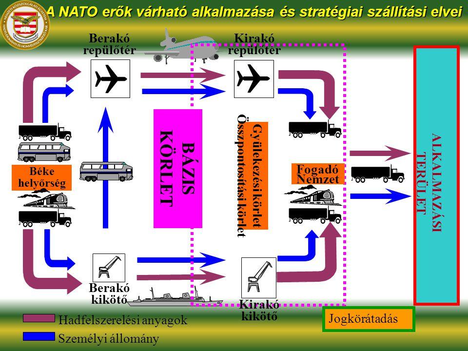 Berakó repülőtér Kirakó repülőtér Berakó kikötő Béke helyőrség Fogadó Nemzet Gyülekezési körlet Összpontosítási körlet BÁZIS KÖRLET ALKALMAZÁSI TERÜLE
