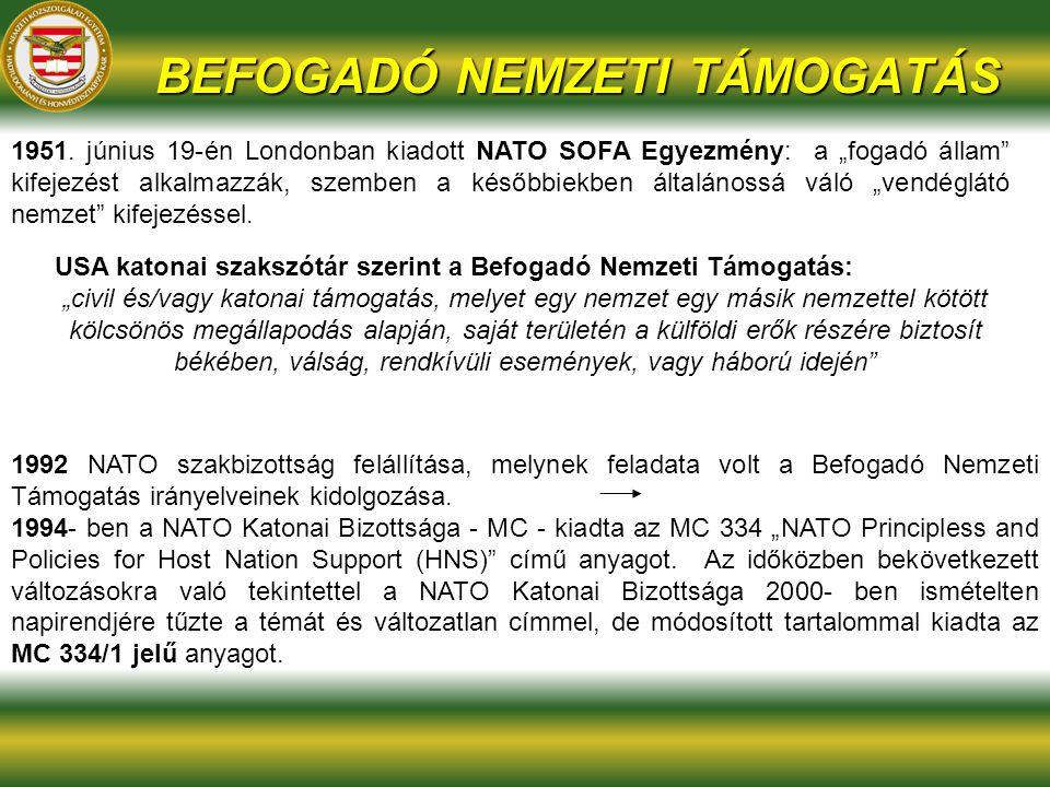 """1951. június 19-én Londonban kiadott NATO SOFA Egyezmény: a """"fogadó állam"""" kifejezést alkalmazzák, szemben a későbbiekben általánossá váló """"vendéglát"""