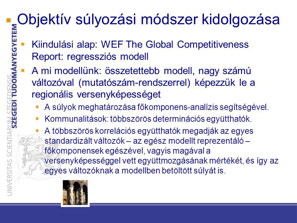Objektív súlyozási módszer kidolgozása  Kiindulási alap: WEF The Global Competitiveness Report: regressziós modell  A mi modellünk: összetettebb modell, nagy számú változóval (mutatószám-rendszerrel) képezzük le a regionális versenyképességet  A súlyok meghatározása főkomponens-analízis segítségével.