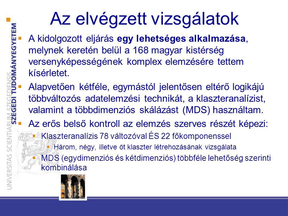 Az elvégzett vizsgálatok  A kidolgozott eljárás egy lehetséges alkalmazása, melynek keretén belül a 168 magyar kistérség versenyképességének komplex elemzésére tettem kísérletet.