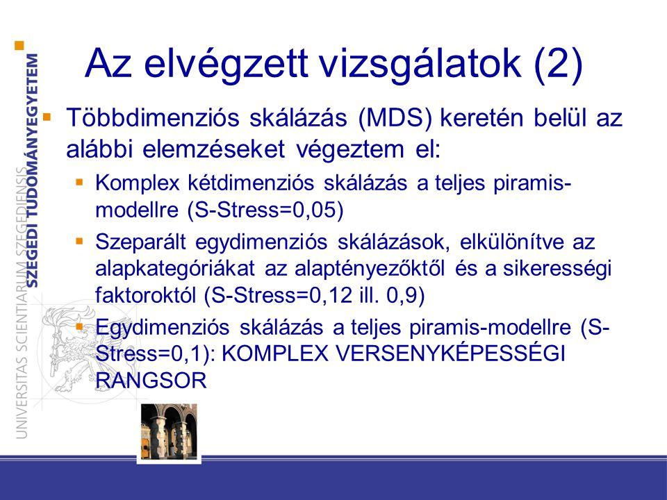 Az elvégzett vizsgálatok (2)  Többdimenziós skálázás (MDS) keretén belül az alábbi elemzéseket végeztem el:  Komplex kétdimenziós skálázás a teljes