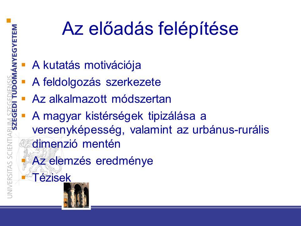  A kutatás motivációja  A feldolgozás szerkezete  Az alkalmazott módszertan  A magyar kistérségek tipizálása a versenyképesség, valamint az urbánus-rurális dimenzió mentén  Az elemzés eredménye  Tézisek Az előadás felépítése