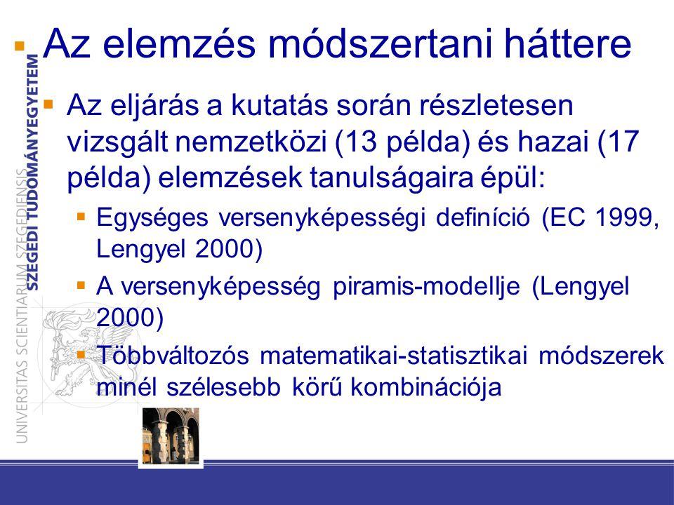 Az elemzés módszertani háttere  Az eljárás a kutatás során részletesen vizsgált nemzetközi (13 példa) és hazai (17 példa) elemzések tanulságaira épül
