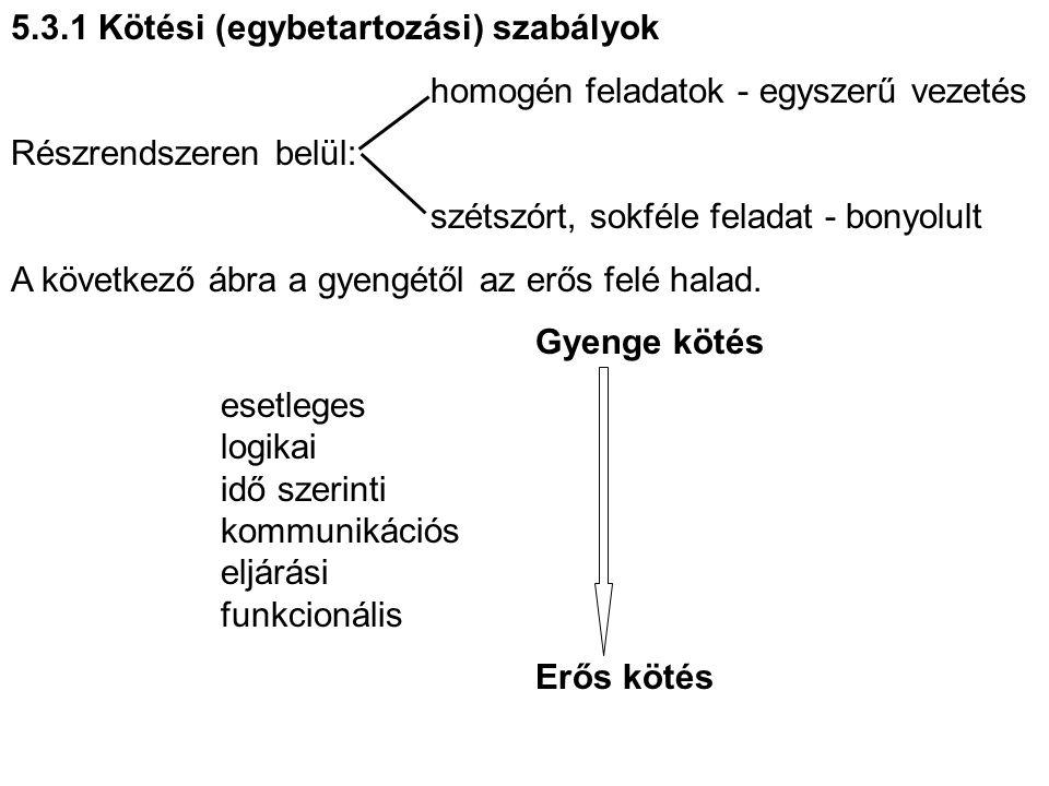 5.3.1 Kötési (egybetartozási) szabályok homogén feladatok - egyszerű vezetés Részrendszeren belül: szétszórt, sokféle feladat - bonyolult A következő